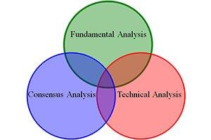 Analyse fondamentale forex pmi