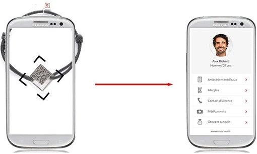 Liva, le bracelet qui contient les données d'identité et de santé de son porteur.