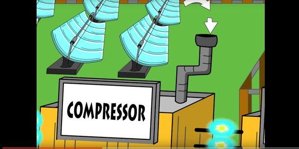 Cœur du système, un compresseur d'air, qui utilise l'électricité à stocker pour produire de l'air comprimé, ensuite envoyé dans des ballons sous-marin.