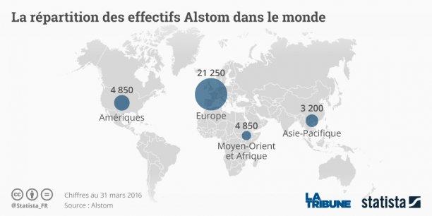 400 postes sont menacés du site français de Belfort sont menacés de délocalisation.
