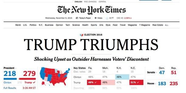 A 2h41 (8h41 heure de Paris), c'était plié, Trump engrangeait 276 grands électeurs, passant haut la main la barre des 270 qu'il lui fallait pour l'emporter. Ci-dessus : la une (front page du site internet) du New York Times à 3h28 du matin à New York, (9h28, heure de Paris), ce mercredi 9 novembre 2016, affiche la victoire du républicain, avec un score encore amélioré, à 279.