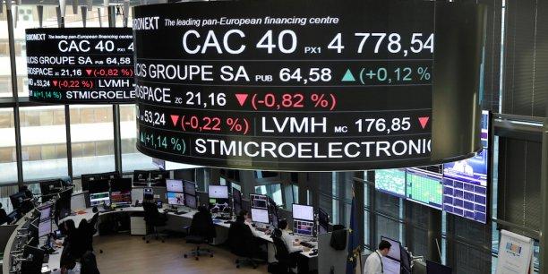 D'après Oxfam et Basic, les entreprises du CAC 40 ont, en effet redistribué 67,4 % de leurs bénéfices en dividendes aux actionnaires contre 5,3 % à leurs salariés.