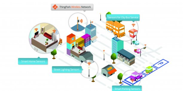 Actility, concurrent de Sigfox dans les réseaux de l'Internet des objets, réussit une levée de fonds massive de 75 millions de dollars (70 millions d'euros) pour se déployer à l'international.
