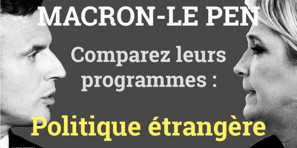 Emmanuel Macron et Marine Le Pen n'ont pas fait beaucoup de propositions en matière de politique étrangère dans leurs programmes respectifs.