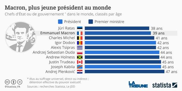 Ce dimanche soir à 20 heures, la France connaît enfin le visage du nouveau président de la République.