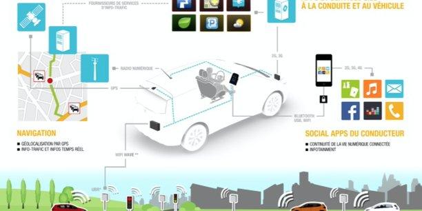 Renault officialise l'acquisition des activités d'Intel dans les logiciels embarqués