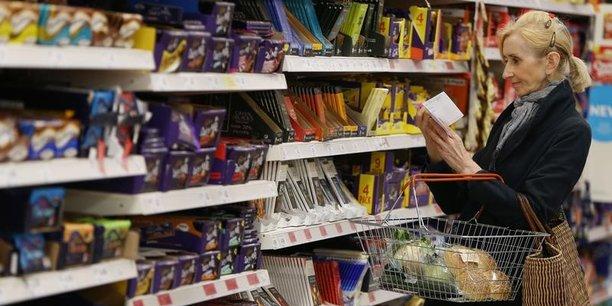 Le prix à la consommation sont en baisse