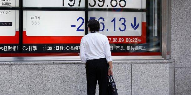 Le nikkei a tokyo finit en tres petite baisse[reuters.com]