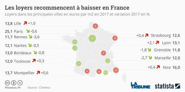 Les loyers en baisse au premier semestre 2017, notamment à Paris — Immobilier