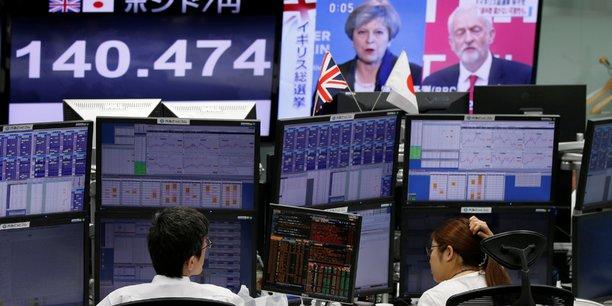 Nous nous attendons à ce que le calendrier politique de l'UE, y compris les négociations sur le Brexit, l'évolution de la situation monétaire aux Etats-Unis et les développements géopolitiques restent les principaux facteurs de risque pour 2017, indique l'ESMA.