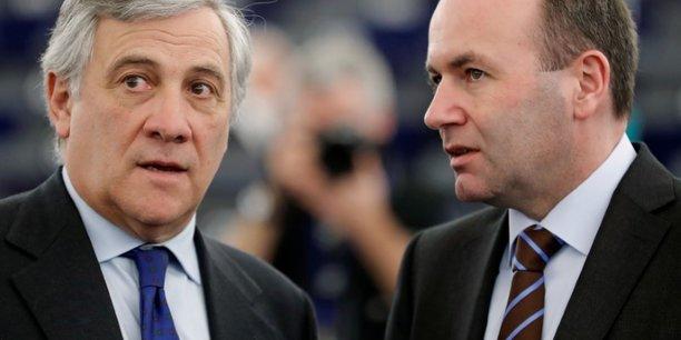 La crise en catalogne dangereuse pour l'euro, selon manfred weber[reuters.com]