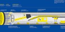 Plan de coupe d'un tunnelier en action dans les sous-sols franciliens