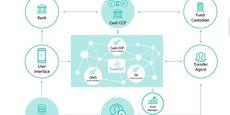 Le schéma de la plateforme Blockchain FundsDLT qui entend révolutionner la distribution des fonds d'investissement.