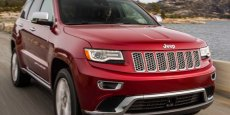 Jeep Grand Cherokee (DR)