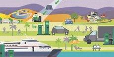 TPM veut être précurseur dans la filière de l'hydrogène comme carburant.