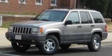 Jeep Grand Cherokee 1995  Copyright