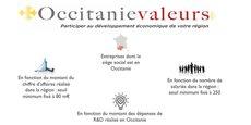 Le fonds Occitanie Valeurs a obtenu l'agrément de l'AMF le 25 juin.