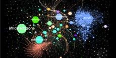 Cartographie resserrée des 1 800 comptes les plus influents (selon le filtre statistique Eigenvector centrality), classés et regroupés par proximité conversationnelle et relationnelle (modularité). La taille de ces comptes (nœuds) est proportionnelle à leur influence au sein des conversations.