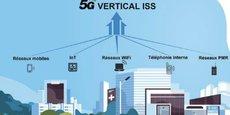 Surnommé 5G Vertical ISS, le projet d'Alsatis pour le CHU de Toulouse doit permettre à l'établissement de santé d'être totalement souverain dans ses télécommunications via une solution 5G 100% française.