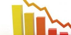 La balance commerciale tricolore est dans le rouge depuis 2003