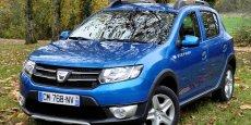C'est encore une fois le label de bas de gamme roumain Dacia, filiale de l'ex-Régie renault, qui rafle la mise.