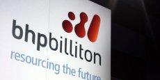 BHP Billiton est coté 135 milliards de dollars en bourse, en baisse de 26% en six mois.