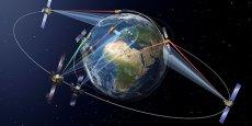 Système de transfert de données haut débit via liaison optique pour satellites basse orbite et aéronefs, EDRS – SpaceDataHighway