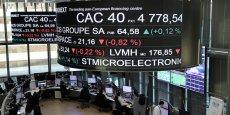 Le résultat net cumulé des groupes membres de l'indice a atteint 77 milliards d'euros l'année dernière contre 55 milliards en 2015.