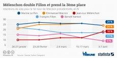 Jean-Luc Mélenchon revendique 70,000 personnes pour son meeting à Marseille