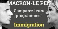 Les deux candidats à la présidentielle misent sur des points bien distincts dans leur programme sur l'immigration et le droit d'asile.