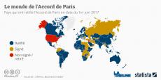 Trump annonce que les Etats-Unis se retirent de l'Accord de Paris.
