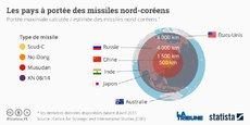 Kim Jong-un, le dirigeant de la Corée du Nord, a décidé d'un nouveau tir de missile ce mardi 4 juillet.