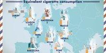 pollution des villes et tabagisme passif