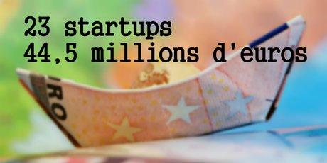 Graphique French Tech levée de fonds semaine 42 (16 au 20 octobre)