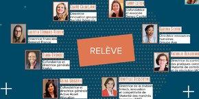 Détail de l'infographie La constellation des femmes dans la finance parue dans La Tribune Hebdo n°306 pp 10-11 (à l'intérieur de l'article, cliquez sur l'infographie pour la voir dans son  intégralité, l'agrandir plein écran et zoomer sur les détails).