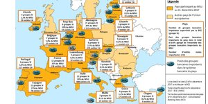 banques françaises en Europe BCE MSU  ACPR