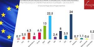élections européennes mai 2019
