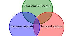 Comprendre la différence entre l'analyse technique et l'analyse fondamentale