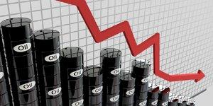 pétrole baril courbe