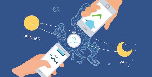 paiement instantané, SEPA, banque, mobile, instant payment, European Payments Council (EPC)