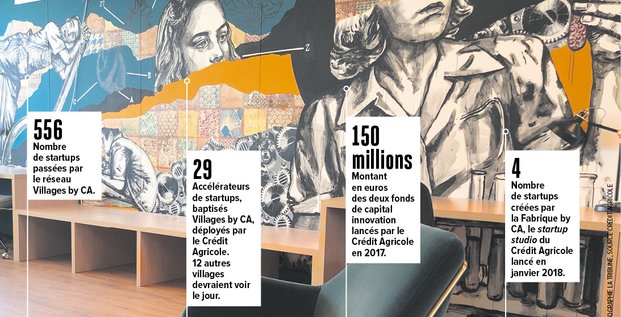 Fabrique by CA, Credit Agricole, infographie H286