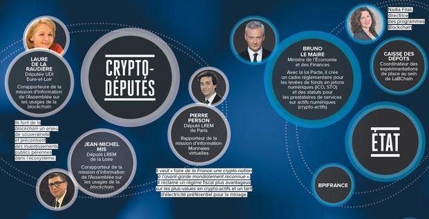 Infographie, blockchain, H289, rectif RVB