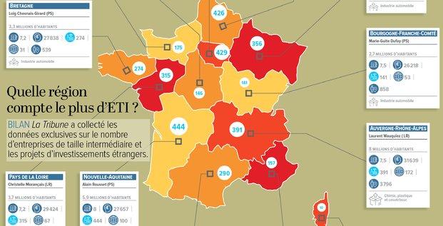 Infographie H303, ETI, régions, données, investissements étrangers