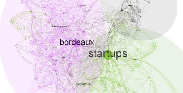 Firstlink startups