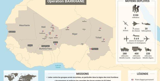 Barkhane Sahel Djihadisme
