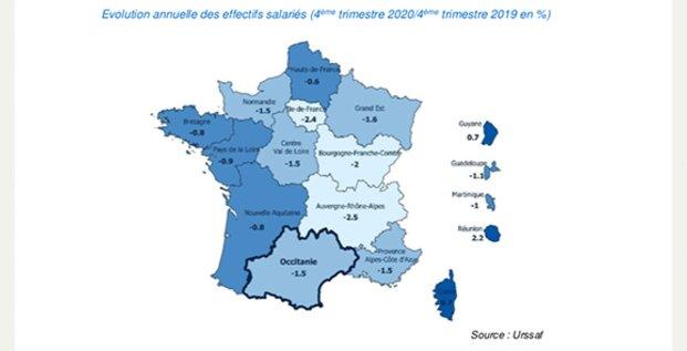 Evolution annuelle des effectifs salariés (4ème trimestre 2020/4ème trimestre 2019 en %) en Occitanie, selon l'URSSAF