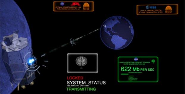 Transmission Wifi par satellite vers la Lune