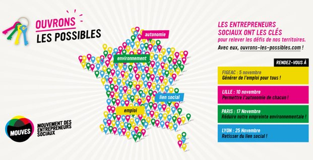 Entrepreneuriat social : le Champ des possibles
