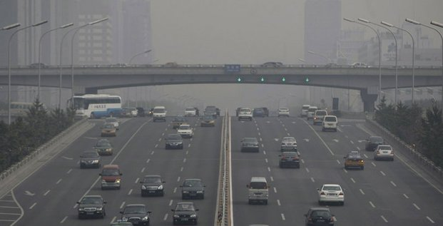 chine co2
