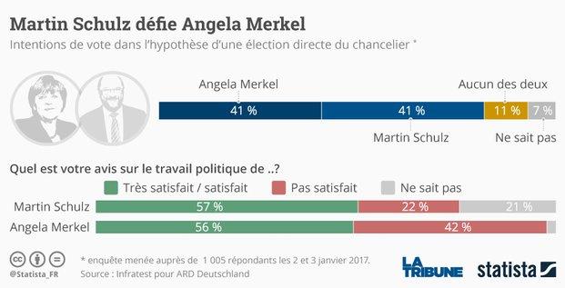 Schulz Merkel 2